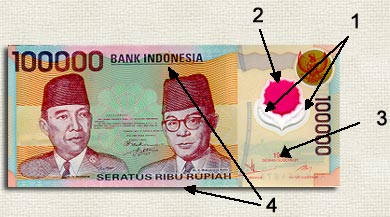 Rp 100 000 banknote